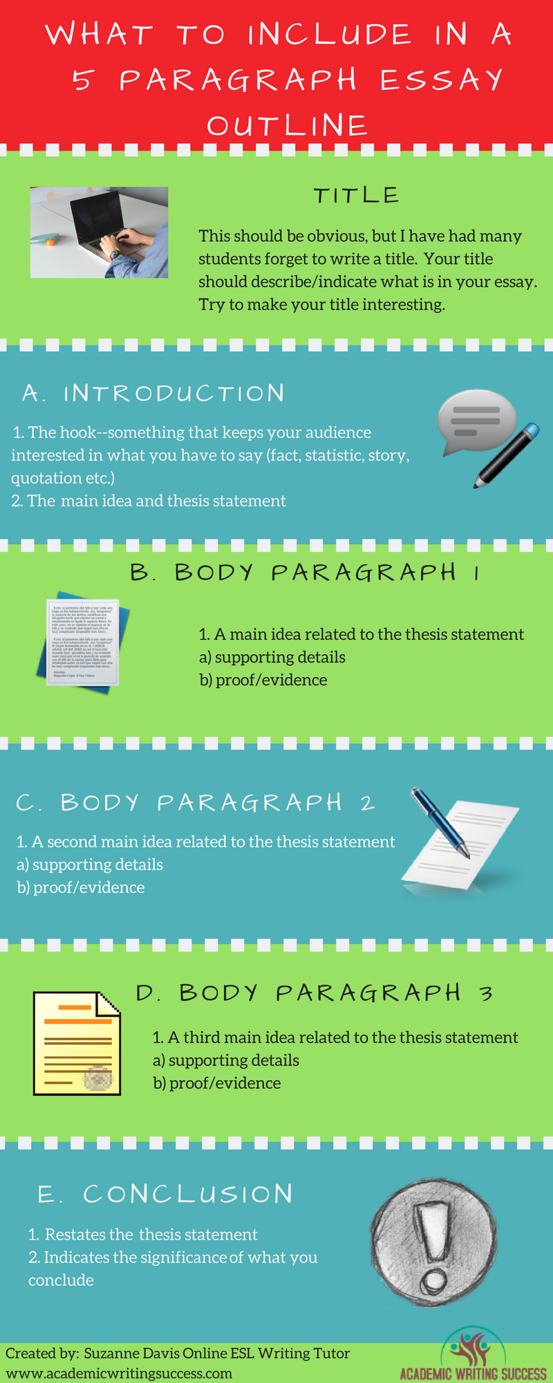 five paragraph essay layout
