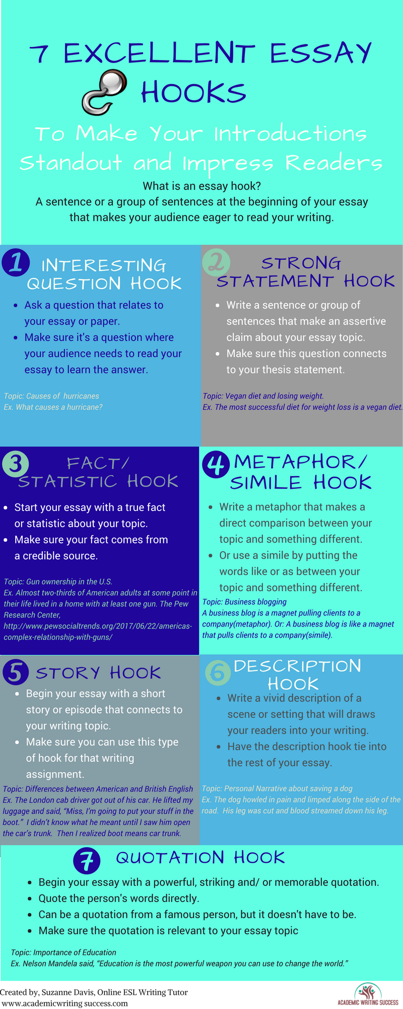 7 Types of Essay Hooks