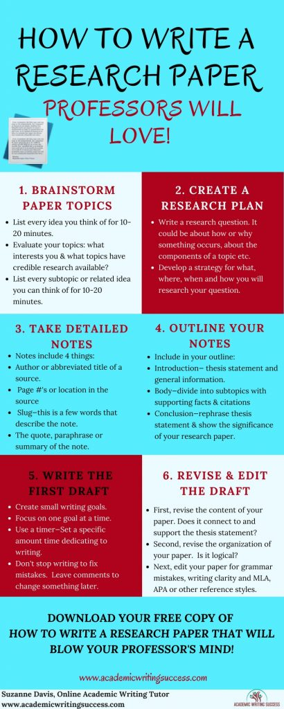 How to Write A Research Paper Step-by-Step