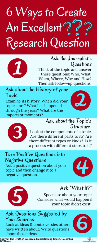 6 Ways to Create an Excellent Research Question