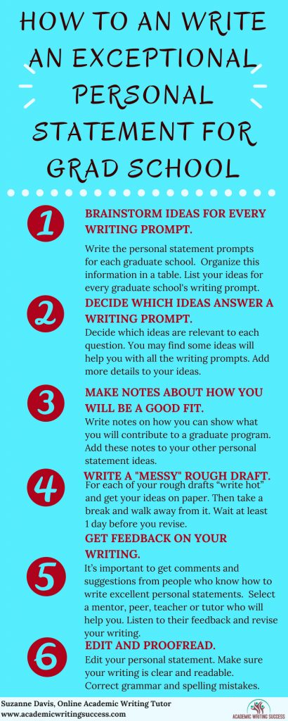 How to Write a Personal Statement--6 Steps to Success