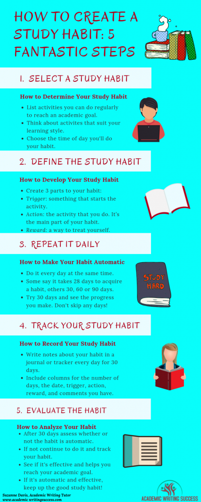 How to Create a Study Habit-5 Fantastic Steps