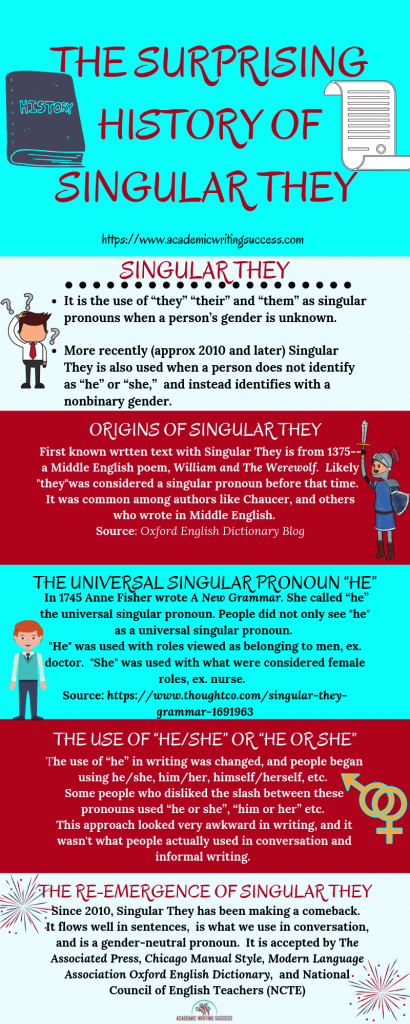 The Surprising History of Singular They