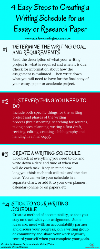 4 Easy Steps to Creating a Writing Schedule