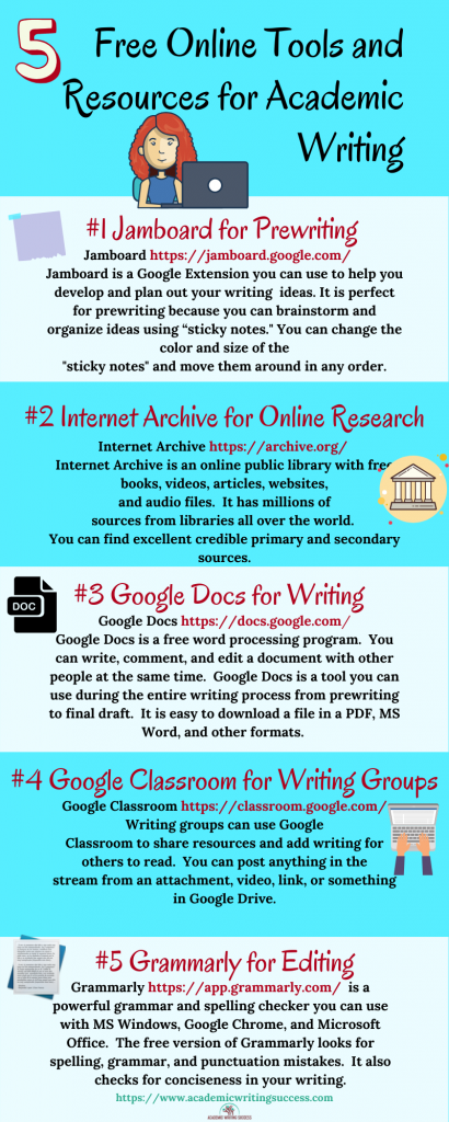 5 Free Online Writing Tools and Resources