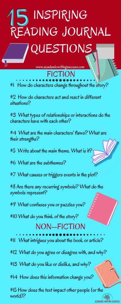15 Reading Journal Questions