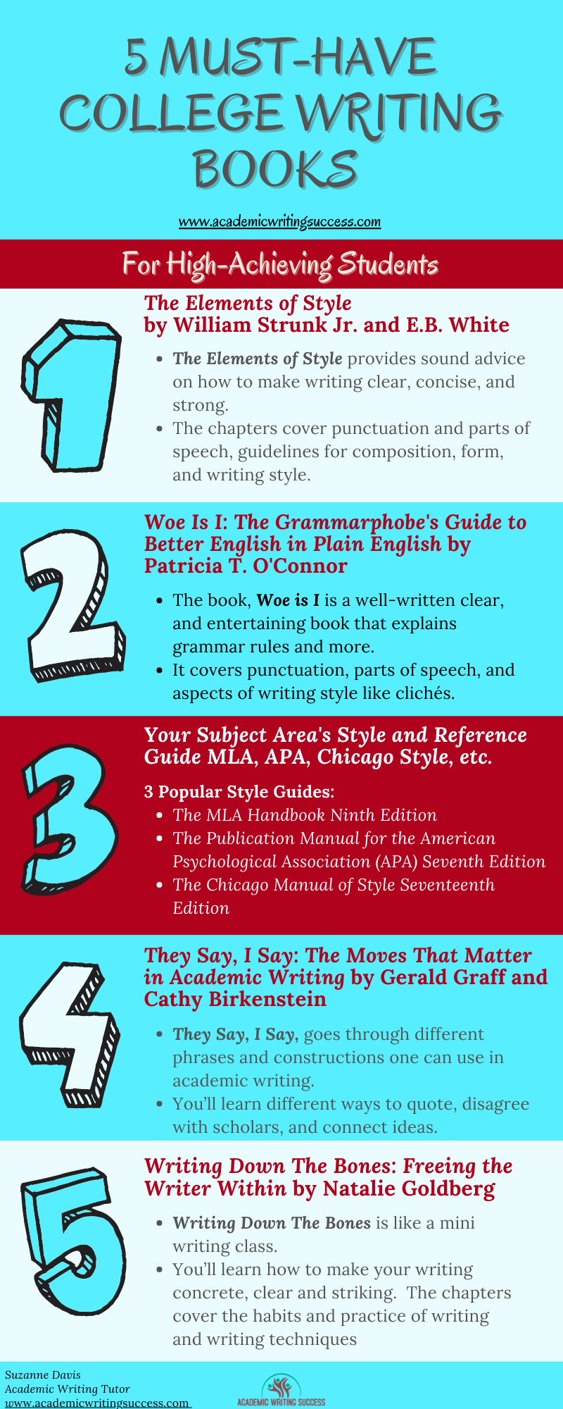 5 Must-Have College Writing Books for High-Achieving Students